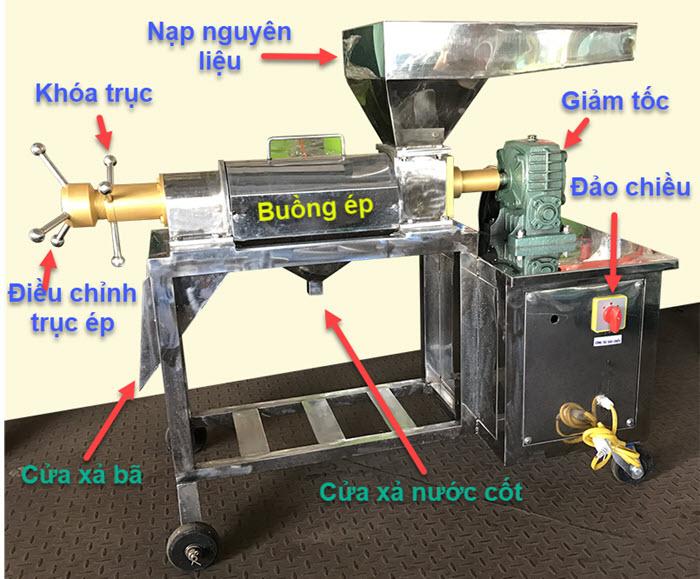 cấu tạo của máy vắt dừa