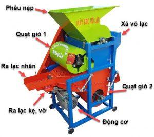 cấu tạo của máy bóc vỏ lạc