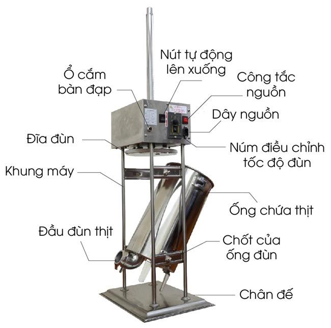 cấu tạo của máy làm xúc xích