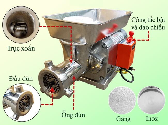 cấu tạo của máy xay thịt